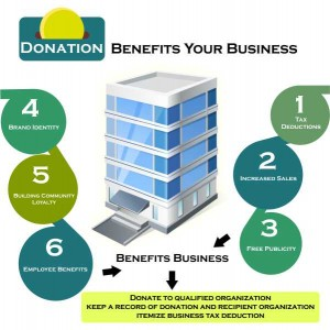 donation benefits business