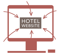 Advantages of Increasing Hotel Direct Bookings