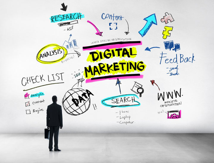 How Much to Allocate to your Digital Marketing Budget