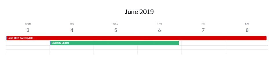 June Updates