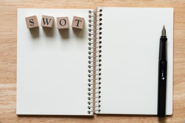 branding strategy SWOT