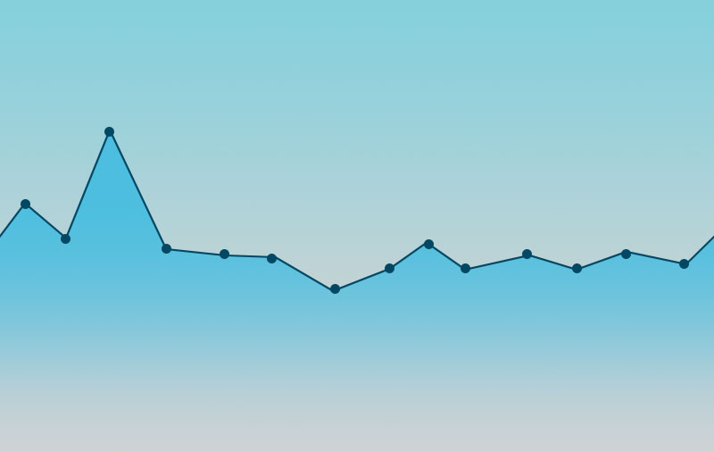 Graph that represent the evergreen content